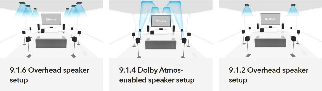 dolby atmos audio multicanale