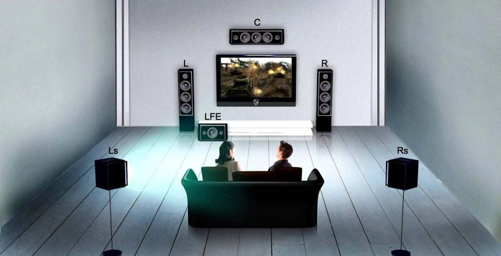 impianto audio surround 5.1